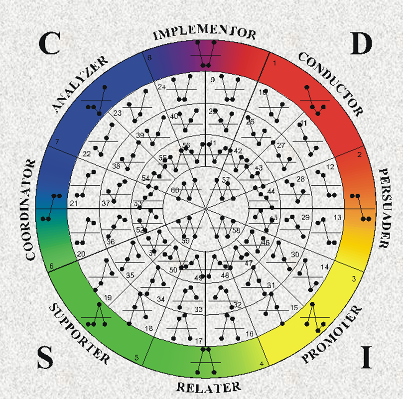 DISC-Wheel