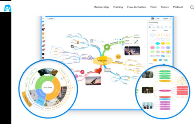 Ayoa online collaboration tool
