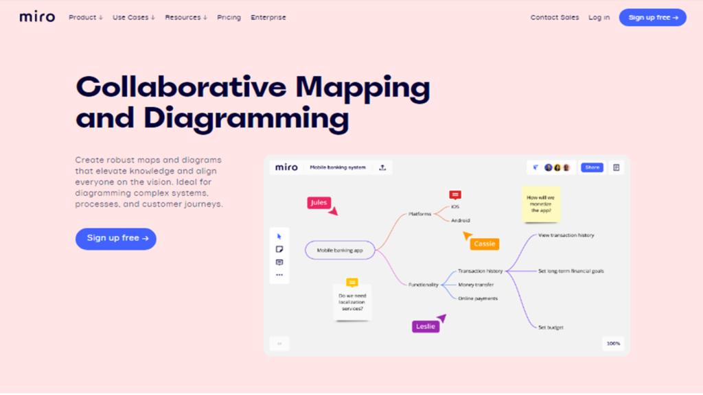 Miro online collaboration tool